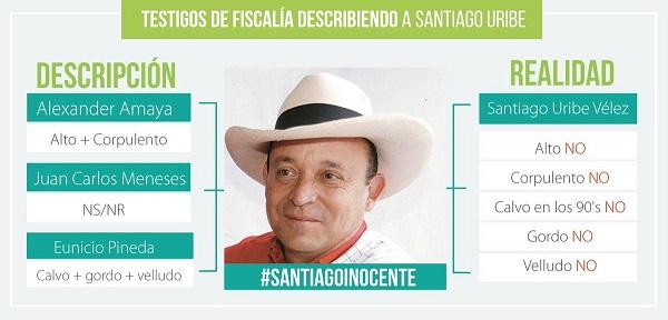 santiago-uribe