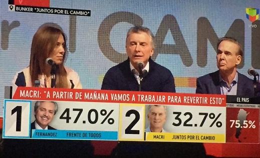 Con fallas muy sospechosas en el Sistema de Escrutinio Smartmatic, pariente y exfuncionario de la chavista Cristina Fernández superó a Mauricio Macri en las primarias para la presidencia en Argentina