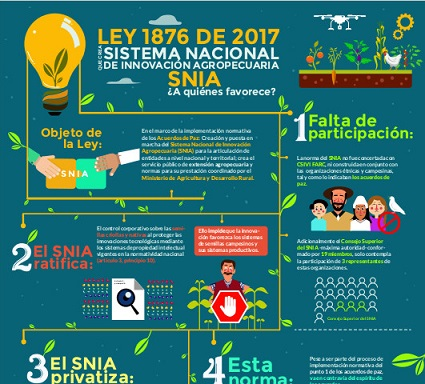 Del Sistema Nacional de Innovación Agropecuaria (SNIA), y Subsistema Nacional de Extensión Agropecuaria. Por: Miguel Ángel Lacouture